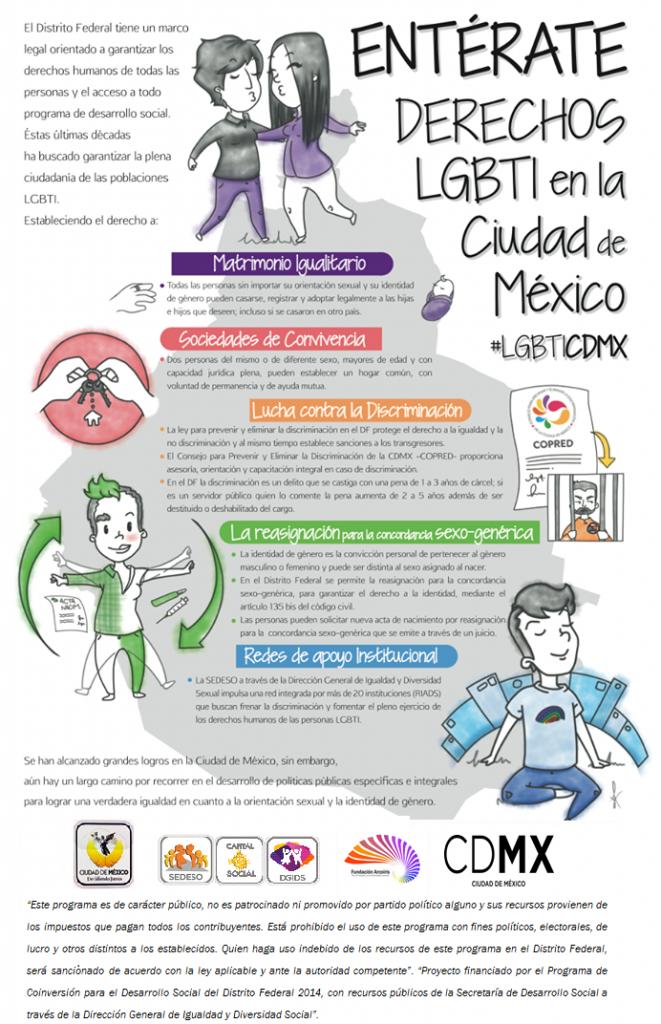 Infografía ENTÉRRATE